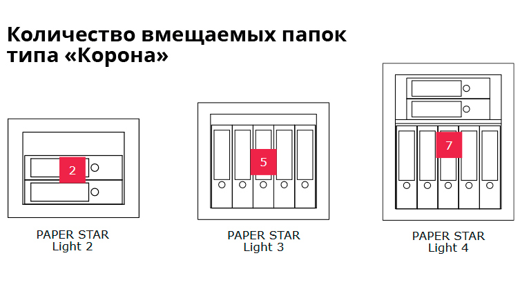 Сейф Format Paper Star Light 4 EL